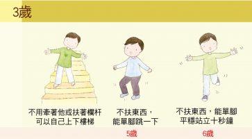 大致上肢體動作:3歲-4髓