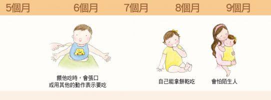 日常表達及社會化應對【5-9個月】