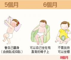 【大致上肢體動作】5-6個月