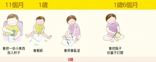 【細部肢體動作】11個月-1歲半